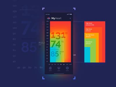 Myheart App uidesign health app app concept myheart heart app