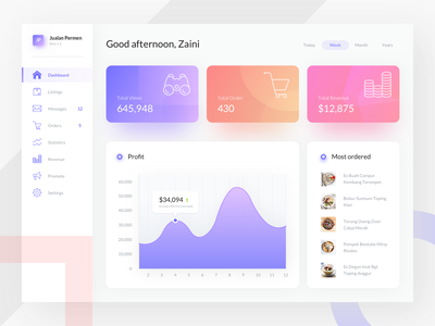 Food Sales Dashboard Debut shop crm web stats app revenue visitor chart food dashboard