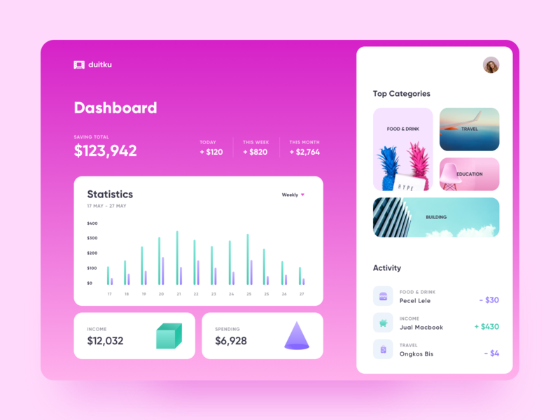 Duitku Money Management Dashboard pink sass crm dekstop web money management saving money chart clean dashboard app ui website homepage