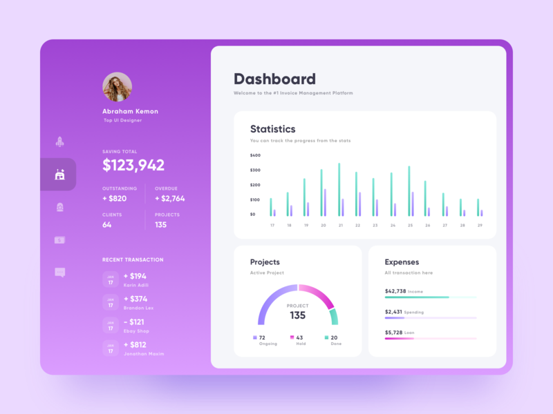 Invoiceku Management Dashboard transaction stats app accounting money report invoice ui chart clean web design website dashboard landing page homepage
