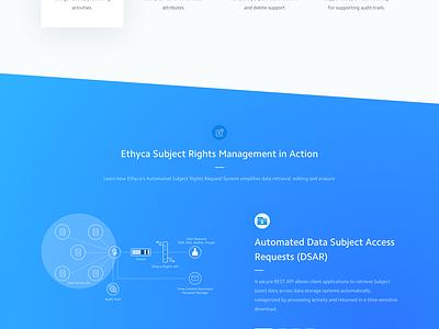 Ethyca - Partner Page & Profile Landing Page privacy code partner profile management automatic cloud data blue web design isometric illustration landing page homepage