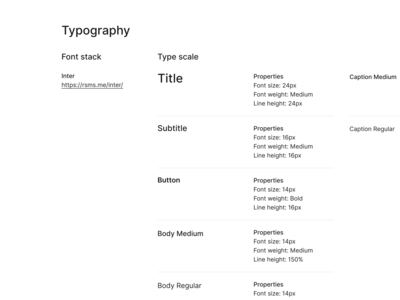 Typography. Fragment from Component Library
