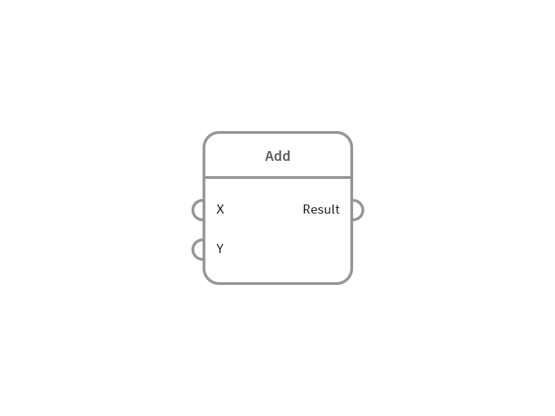 Node Sketch Template algorithmic design math function line template sketch visual programming node