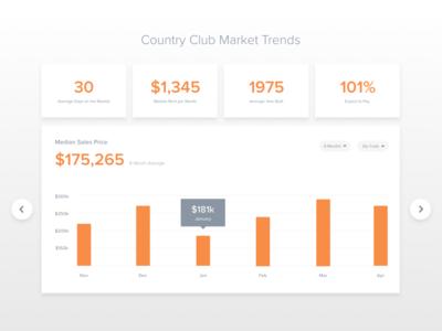 Market Trends Concept