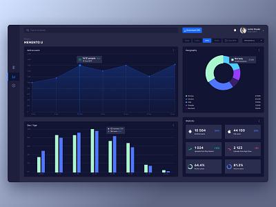 Product Analytics Dashboard Web Application ux ui admin panel web app product statistics diagrams chart clear data app analitycs interface dark dashboad