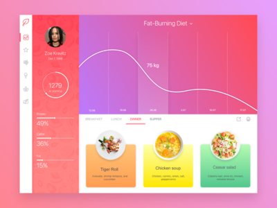 Calorie Counter & Diet Tracker loss weight ui calorie food dashboard healthy diet