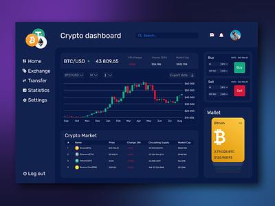 Cryptocurrency Dashboard crypto value dark mode exchange dollar market stock market stockmarket stock coin tether ethereum bitcoin crypto currency crypto crypto dashboard dashboard design dashboard