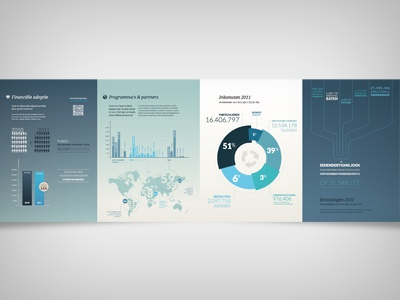 Infographics infographic charts numbers blue aqua annual report finance