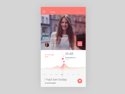 Profile dashboard conceiving fertility health women