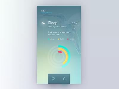 SFa Sleep Dashboard 2 3 conceiving fertility health women