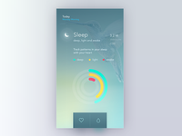 SFa Sleep Dashboard 2 3