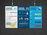 Mock up poster horizontal infographic 2