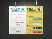 COFI Infographics: Research & Insights by Lisa Shenouda on