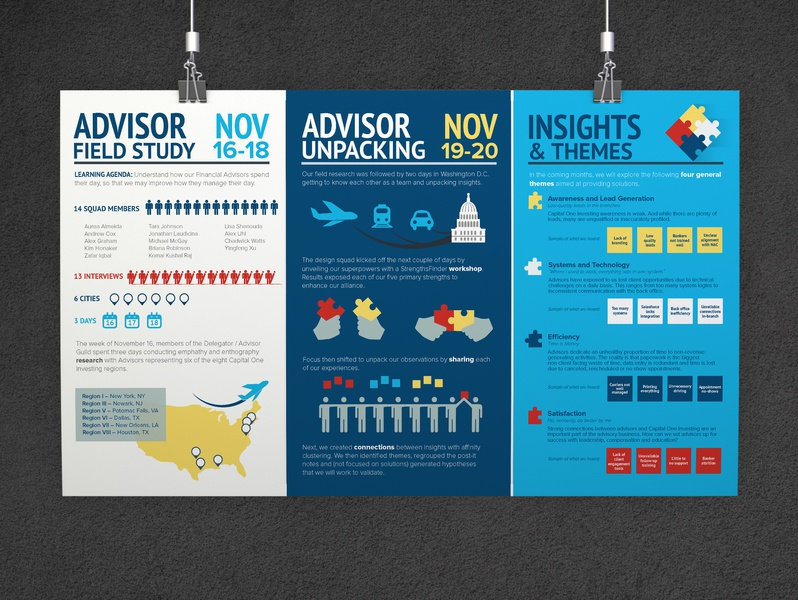 COFI Infographics: Research & Insights graphicdesign research infographic infographic design design