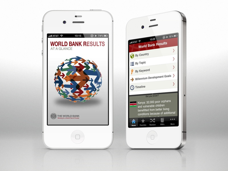 World Bank Results-at-a-Glance app iphone 4 appdesign application design