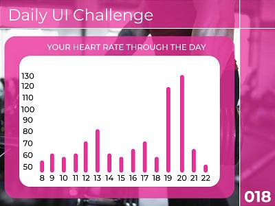 Daily UI - Day 18 - Analytics Chart dailyui illustration ui design