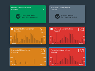 Tiles series time fraud severity card tiles radar ui interface
