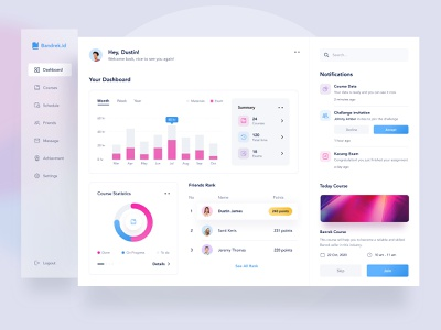 E-Course dashboard statistics time card white image icon data chart illustration profile ui ios website mobile landing app desktop clean course dashboard