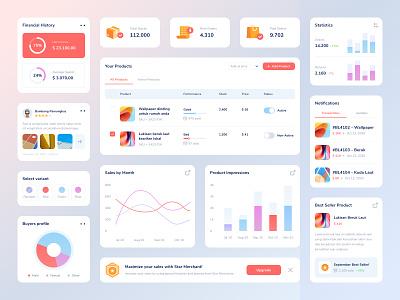 Product sales dashbaord ui kit modern element kit ios orange image graphic clean product sales desktop app landing mobile illustration website profile chart ui dashboard