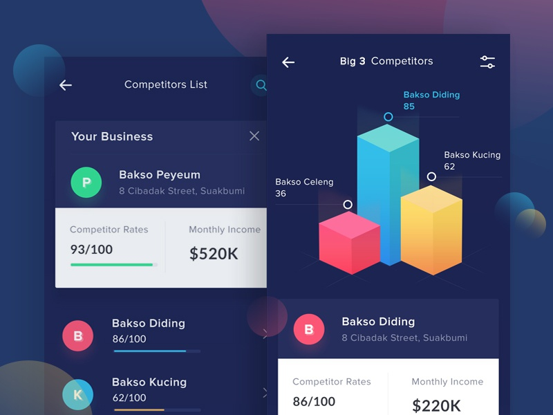 Business App ui light profile design desktop illustration android typography website isometric business dashboard clean colorfull dark page landing mobile ios chart