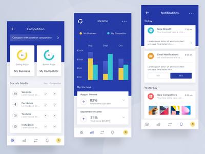 Business Analysis App