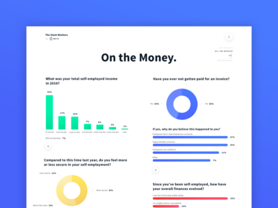 The Slash Workers - survey results analytics graphs nomad charts website contract invoice stats infographic freelancer report survey