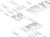 Sitemap presentation