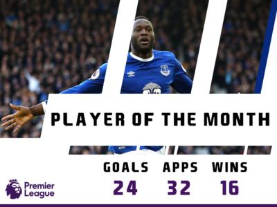 Player of the month concept - Romelu Lukaku