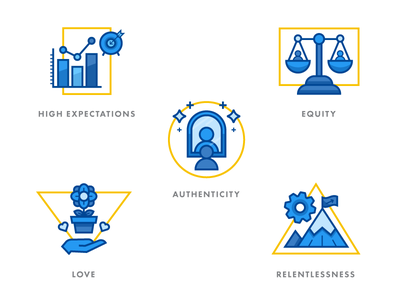 Community Values design icon design values community relentless love authenticity equity expectations icons illustration education