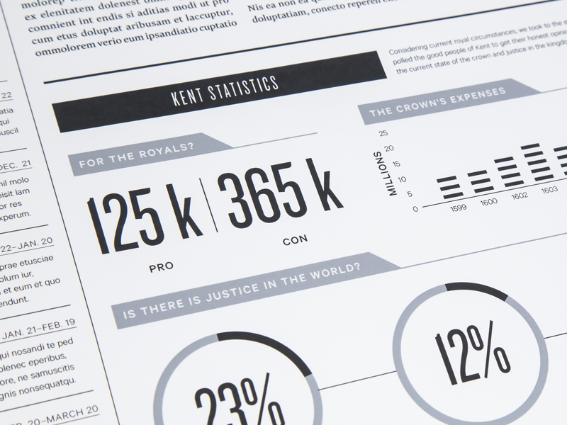 The Dover Journal newspaper graphic design typography infographic publication