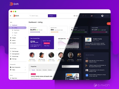 Drift - Admin Dashboard Template admin photoshop saas jquery html admin template admin theme admin panel