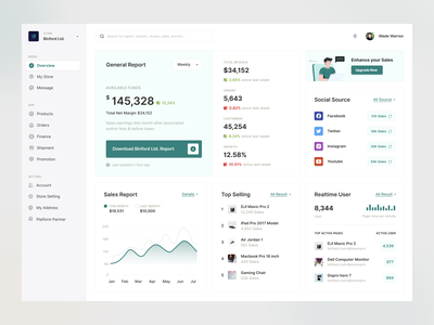 Bolt - Sales Dashboard dashboard web design clean ui minimal design green sales dashboard sales uiux dashboard design