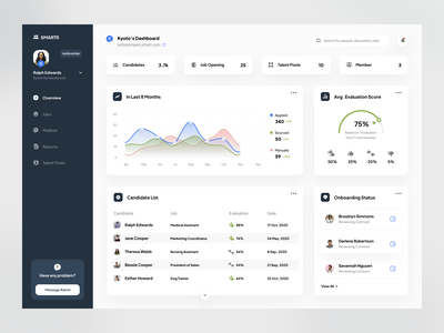 SmartR - Dashboard for Recruiter blue green recruiter recruitement dashboard design website web design minimal clean