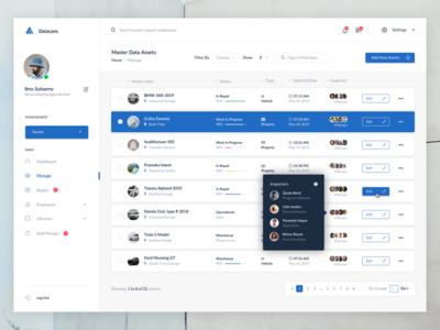 Datacare Web App - Master Data