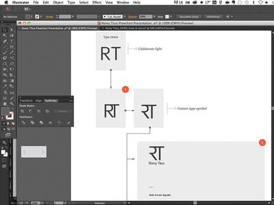 Logo Presentation illustrator flow idea vector identity branding