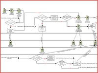 Absa Workflow