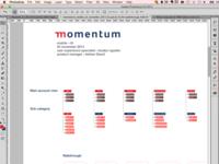 Momentum Mobile