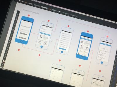 Momentum Mobile IA mobile ux navigation wireframe
