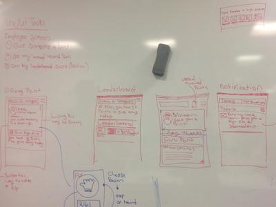 Rate My Work UX designthinking whiteboarding ideation ux