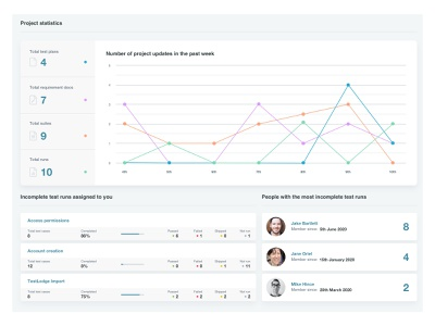 Application Testing Platform test web app status users analytics graph clean development dashboard charts ui ux application design website application testing