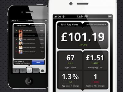 App Tracker Overview / Leaderboard Screenshot