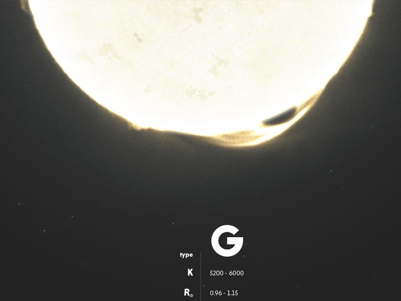 G dribbble