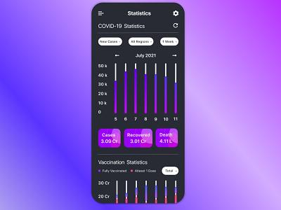Analytics Chart design ux ui