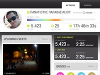 Profile page for nike running +