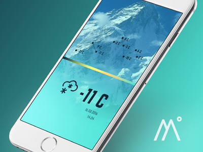 Mountain App Temperature