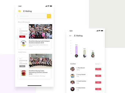 Exploration : e-Voting clean chart android ios design statistics card list sketch ux app ui