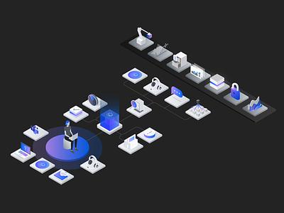 Helpdesk Model Diagram vector branding illustration interface design