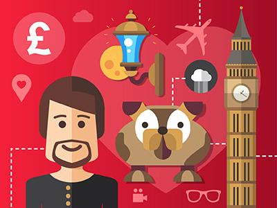 English Spirit london vacation travel bulldog big ben great britain british english england