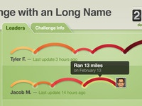 Challenge Leaderboard 2