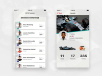 Formula One - Driver standings list concept